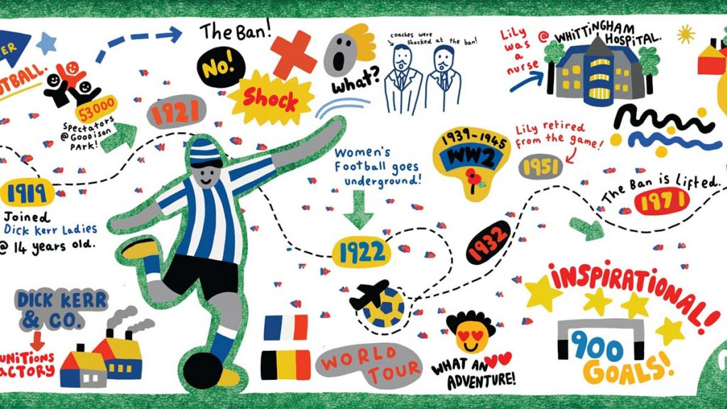 National Football Museum schools resources